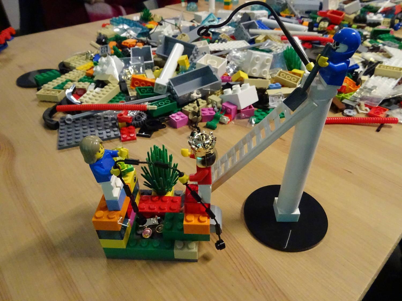 Lego Serious Play, Modell, Auftragsklärung
